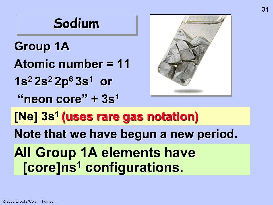 All Group 1A elements have [core]ns1 configurations.